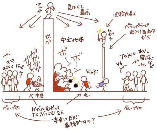 KinKi Kids、中居正広を挟んで「ジェットコースター・ロマンス」披露 まさかの3ショットにファン歓喜