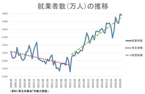 日本の人口減少についての解決法を考える