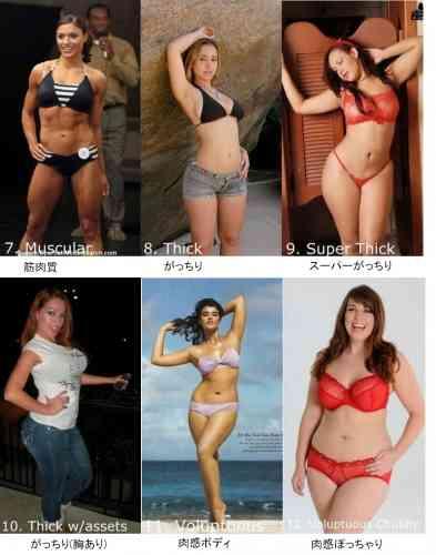太ももの脂肪