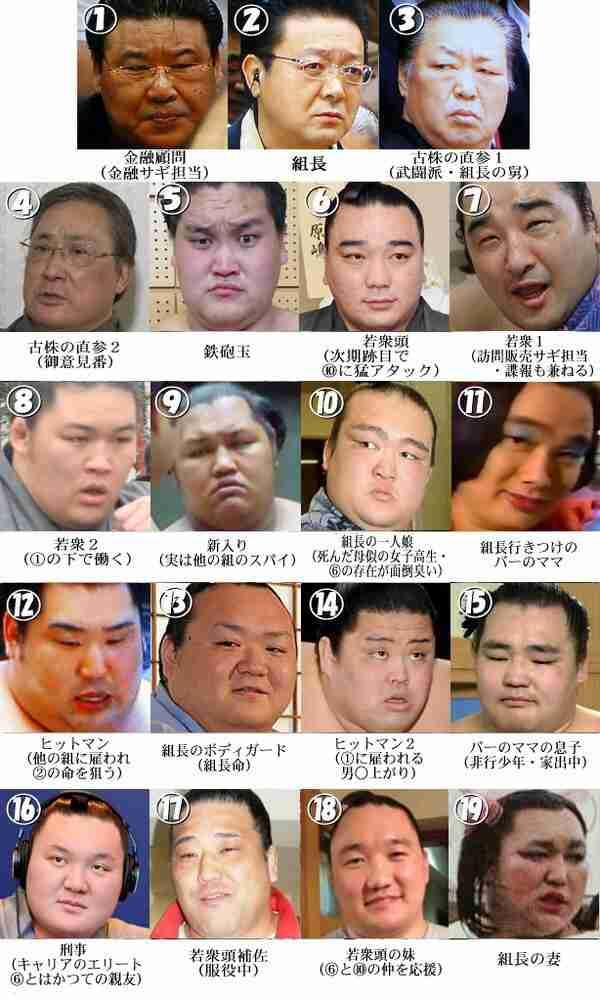 【激暑!大相撲名古屋場所】あなたの注目はなんですか?