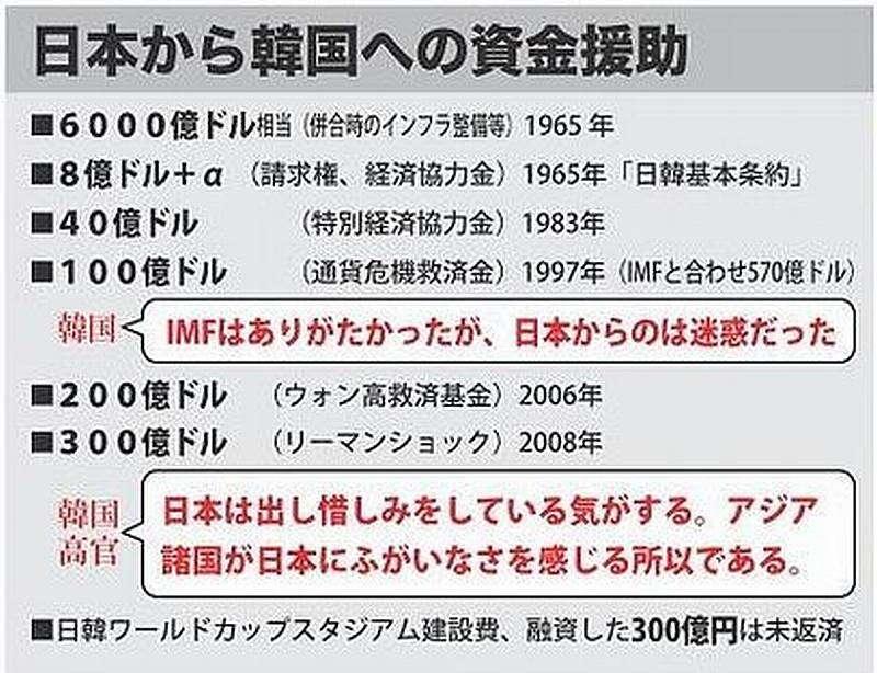 日本の防衛についてどう思いますか?