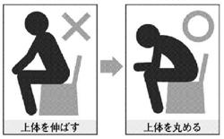 トイレのふた閉める?閉めない⁇