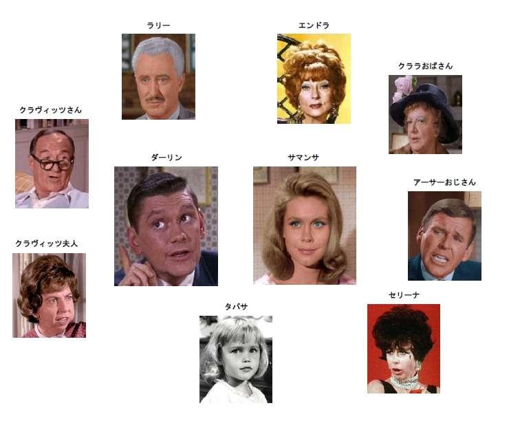 【海外ドラマ】好きなキャラクターは誰?