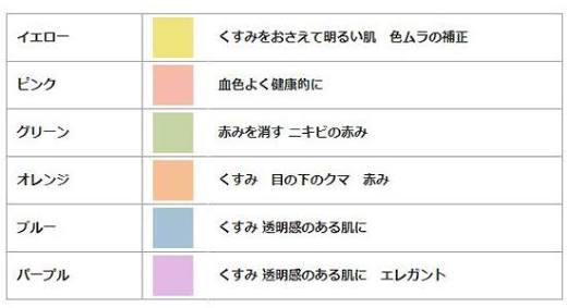 メイクのお悩み相談室(^-^)