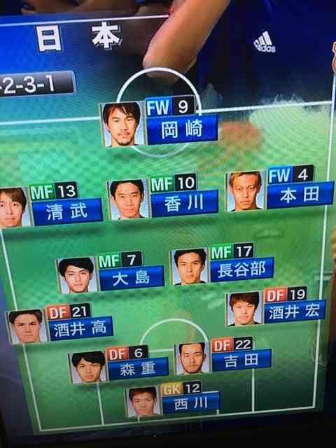 【実況・感想】2018FIFAワールドカップロシア アジア地区最終予選 日本×UAE