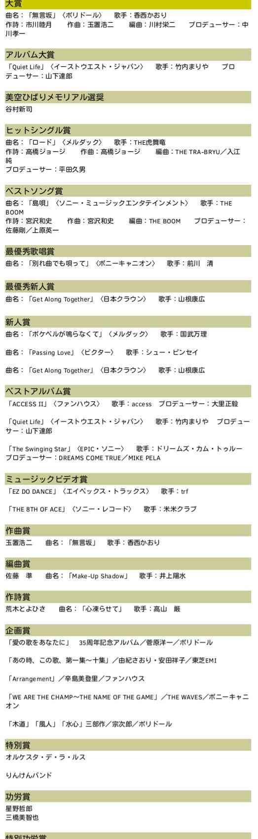 キナ臭い「レコード大賞」受賞者を業界人が暴露!近藤真彦、EXILE、西内まりや…