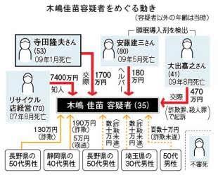 【実況・感想】金曜プレミアム 追跡!平成オンナの大事件