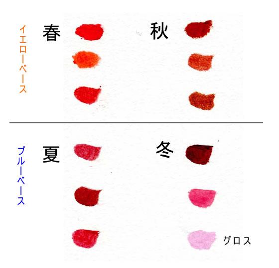 赤リップメイクの画像を貼るトピ