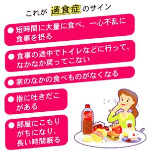 過食症の方いませんか。