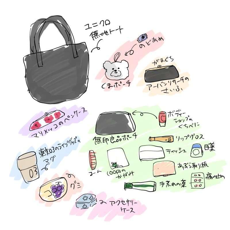 バッグの中身を教えてください。