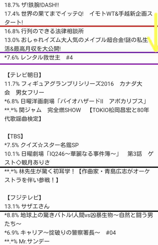 """山田涼介の""""月9ドラマ""""が低視聴率を記録!敗因は「信じられないミス…」"""