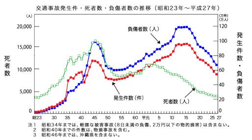 乗用車と保育園バスが衝突、12人が病院に搬送(埼玉)