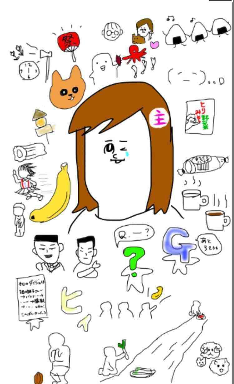 30日間人間を描き続けるトピpart3