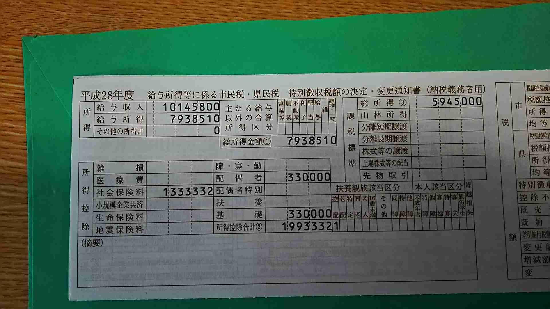 日本人の約4%「年収1000万」でも裕福だと思わない社会人は約3割! 「税金でかなり引かれる」