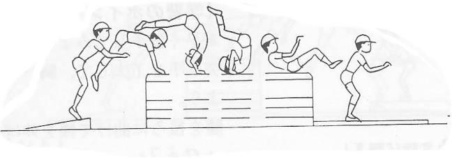 「跳び箱」は組体操より危険 事故件数「最多」でも安全対策進まず