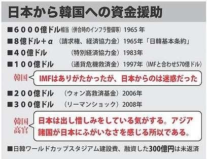 配偶者控除 201万円まで減税 段階的に縮小