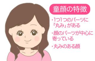 童顔の特徴って何ですか?