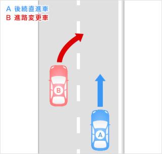 車の運転が怖い!!