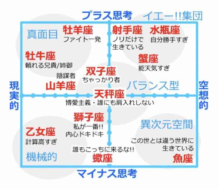 天秤座の人集まれ〜part2