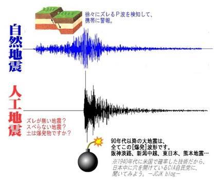南海トラフ地震、10年以内の確率上昇…調査委
