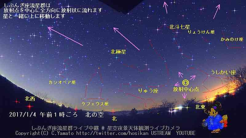 しぶんぎ座流星群見えますか?