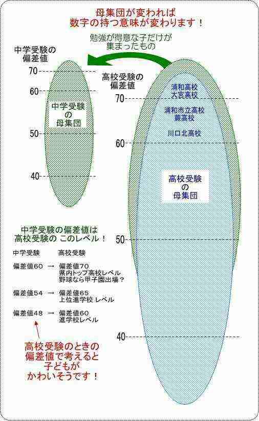中学受験はかわいそうか?東京では4人に1人が私立 関西では意外な地域が…
