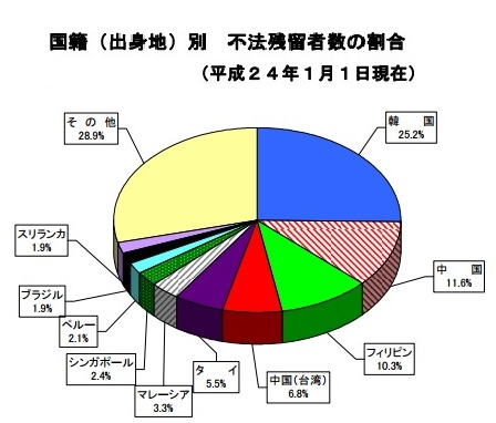 三鷹ストーカー殺人、2審も懲役22年 東京高裁、双方の控訴棄却