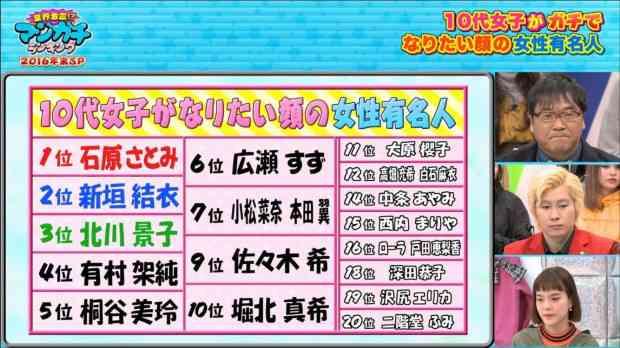 """しょこたんこと中川翔子&""""神楽""""橋本環奈の天使2ショットが好評"""