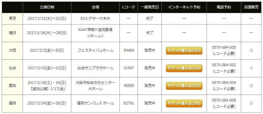 長澤まさみの舞台がお色気シーンでチケット高騰 1枚10万円も