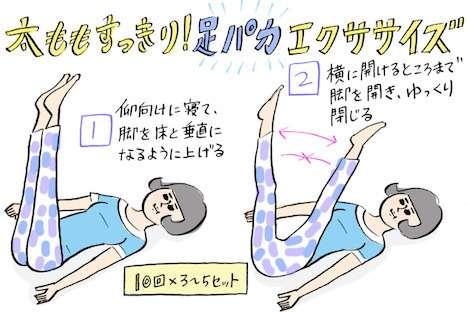 究極に脚やせする方法知りませんか?