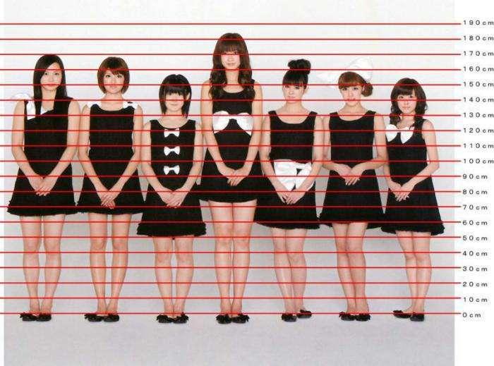 高身長だと思う芸能人を画像で検証するトピ