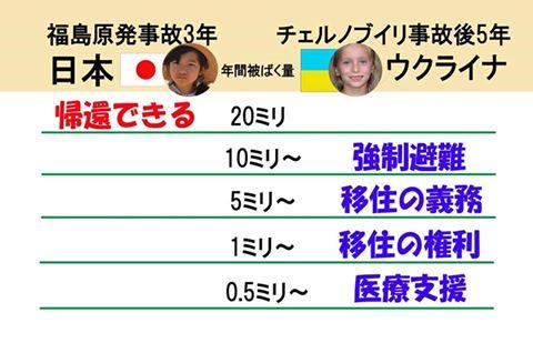 「放射能がうつる」 千葉県内の3世帯、小中学校で避難いじめか