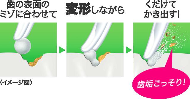 歯磨き粉を自主回収=4万8千個、微生物混入の恐れ-サンスター