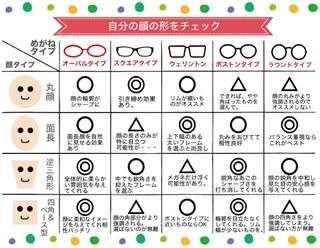 眼鏡の人、情報交換しませんか?