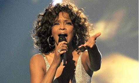洋楽で歌が上手いと思う歌手は誰ですか?