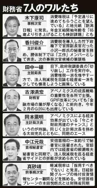 """""""国の借金""""1人あたり約841万円 社会保障費が増加"""