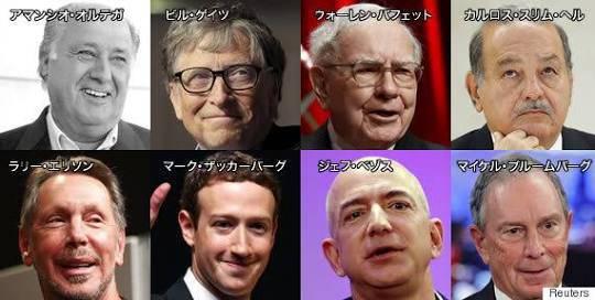 「富の集中」日本も 資産の2割が2%の富裕層に