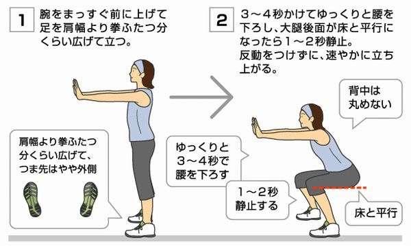 30日スクワット!part6!
