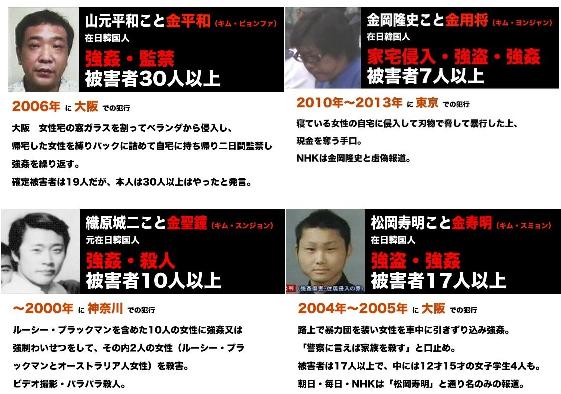 もし日本で入国禁止が実施されたら