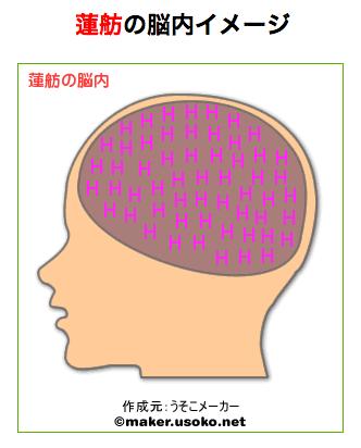 「こんなに考えているの?」コミュニケーションが苦手な人の『脳内図』に共感の声