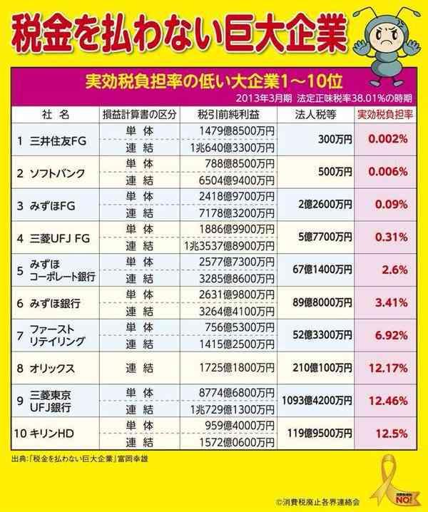 三菱東京UFJとみずほ銀行、ついに預金利回「0.00%」-マイナス金利1年