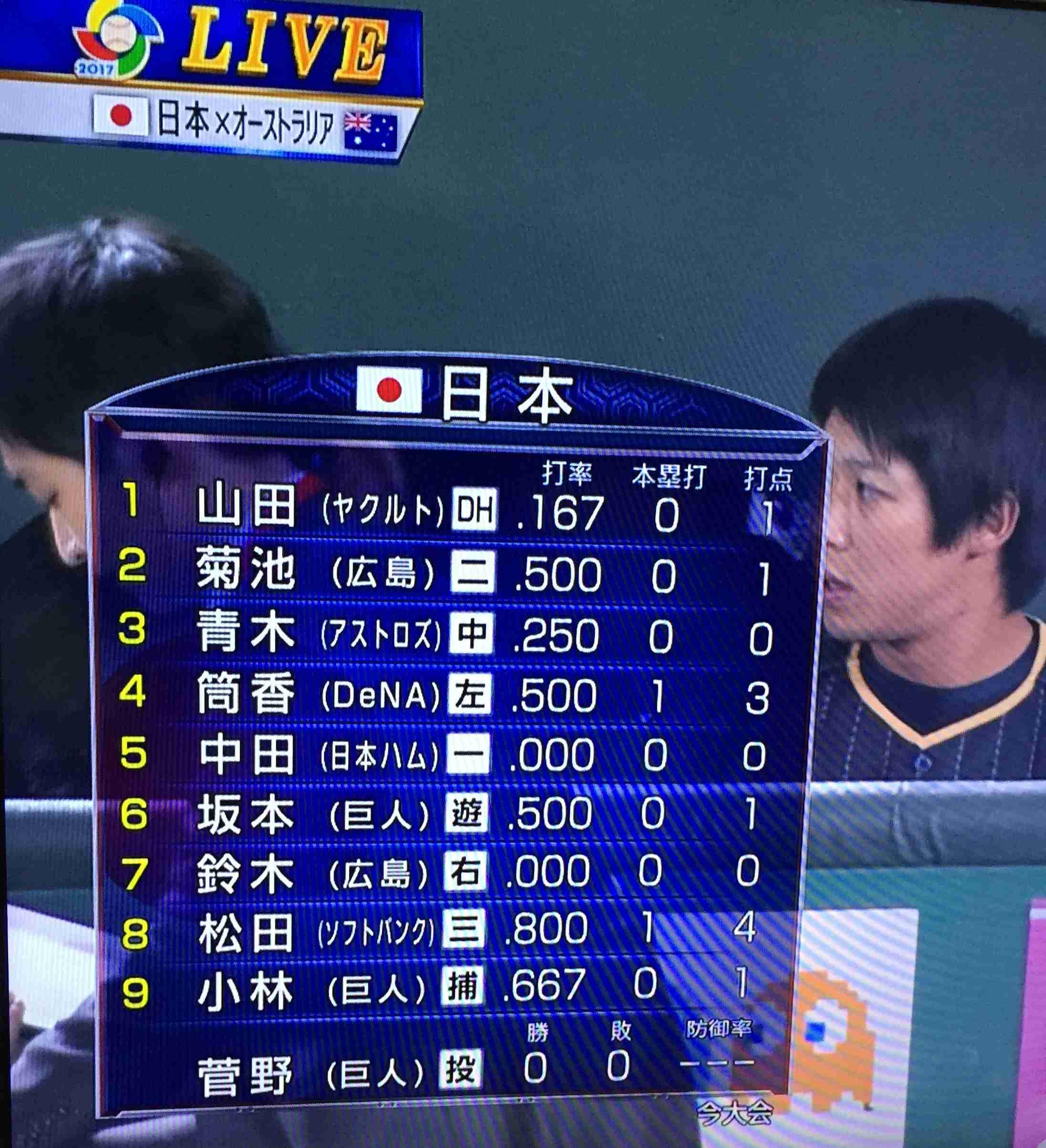 【実況・感想】2017WBC 1次ラウンド日本VSオーストラリア