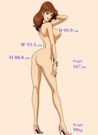 ハイスペは長身美人好き?