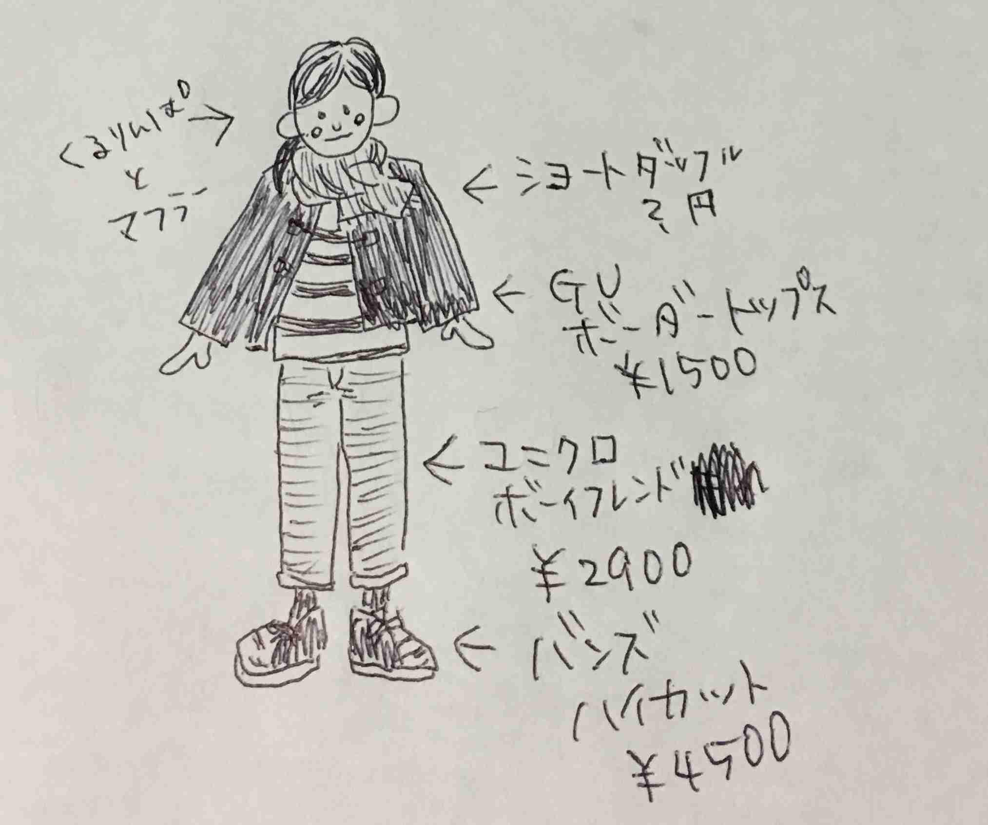 【ガルちゃん民族調査】ガルちゃんの私服