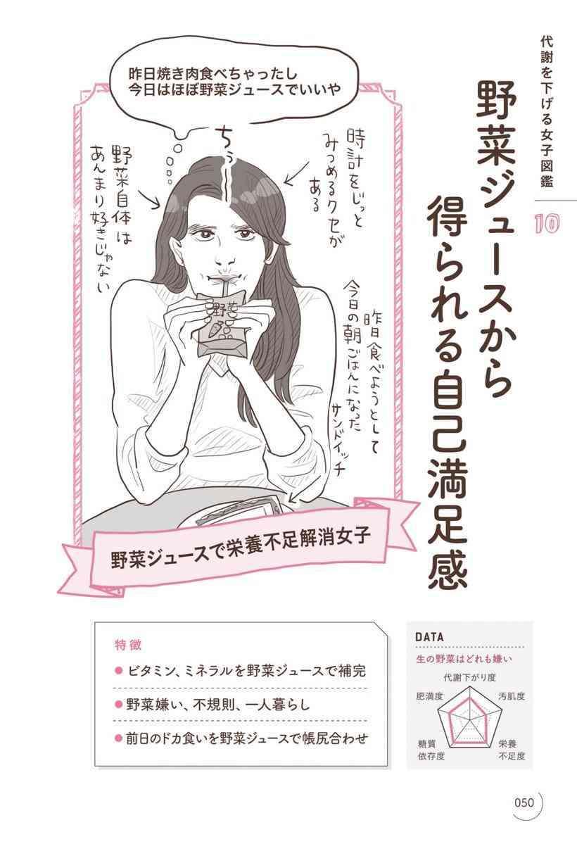 ためになる上いちいち笑える「オトナ女子のための食べ方図鑑」に耳が痛い人続出「イラストが絶妙」