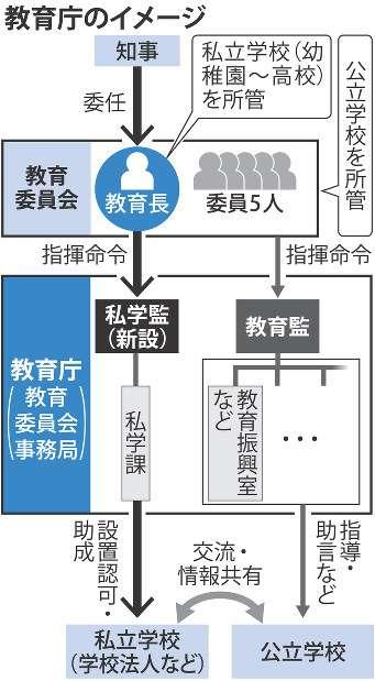 """森友学園 安倍晋三事務所出入りの男性が""""口利き""""を実名告白"""