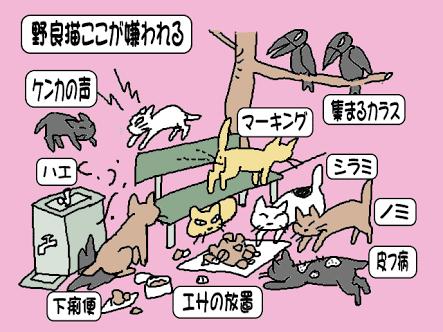 【ゴミ】カラス対策