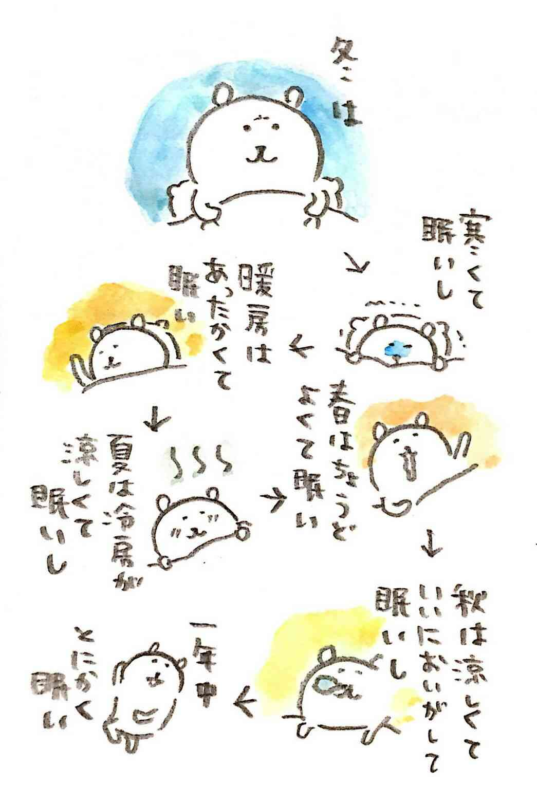常に眠い人