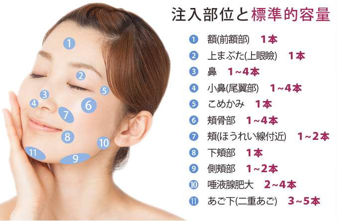 顔痩せする方法