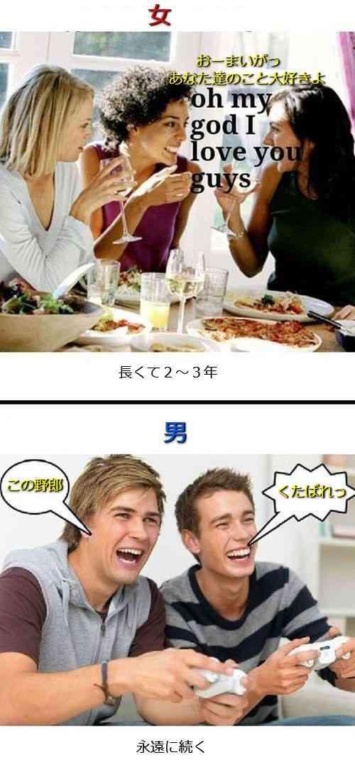 男同士の友人関係と、女同士の友人関係の違い